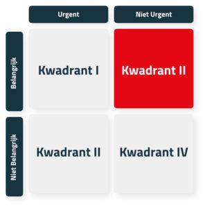 eisenhower-kwadrant