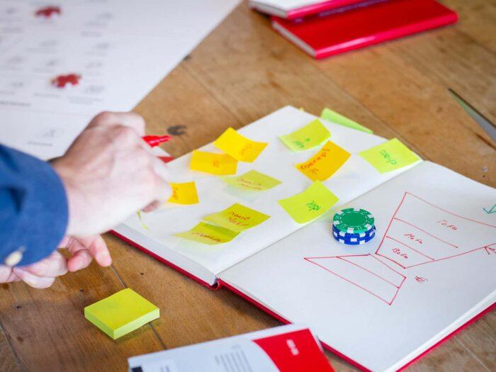 Brand Identity Matrix: vang je merkidentiteit in 9 blokken