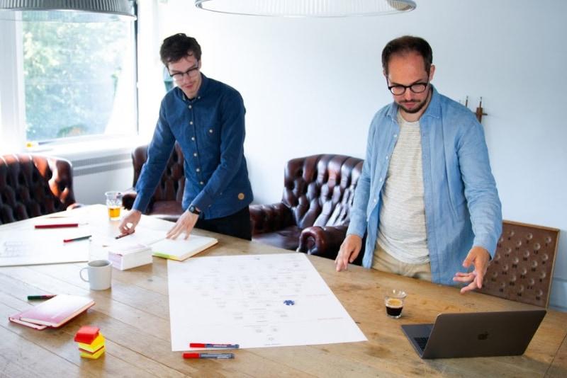 Marketing uitbesteden bij Contentleaders